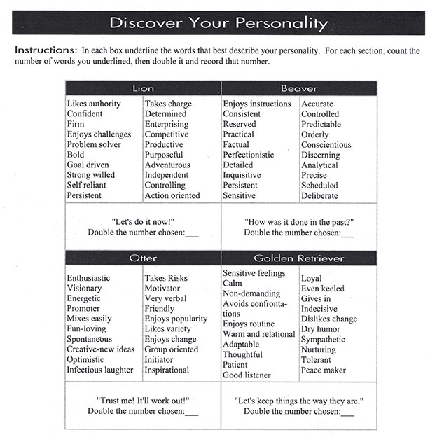 Personality Discovery Chart